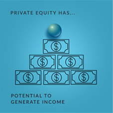 Hedge Funds vs Private Equity: Private Equity Has Potential to Generate Income