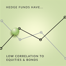 Hedge Funds vs Private Equity: Interest in Alternative Investments Expected To Grow By 59% by 2023