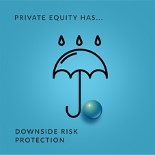 Hedge Funds vs Private Equity: Private Equity Has Downside Risk Protection